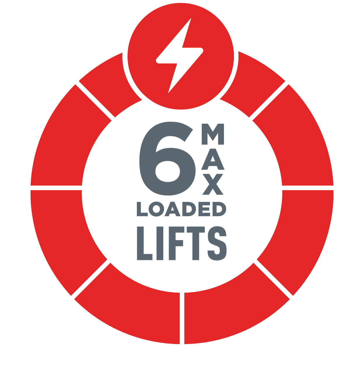 Hoist System ideal for unlimited loaded lifts